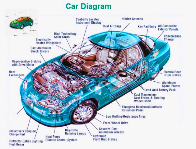 All About Cars >> Everything About Cars Payhip