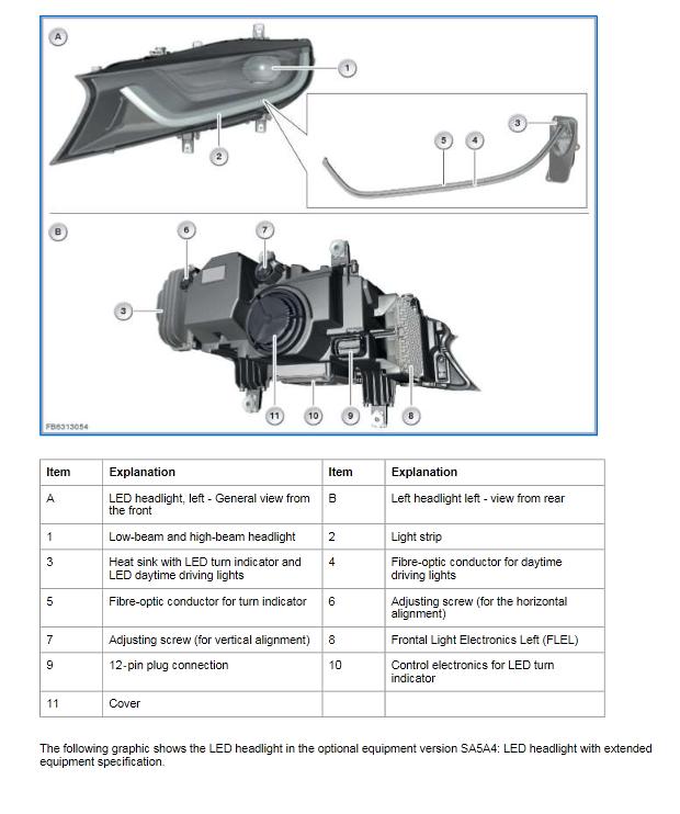 BMW I12 i8/1997-2017 diagnostic software ISTA Tool & workshop service  repair manual
