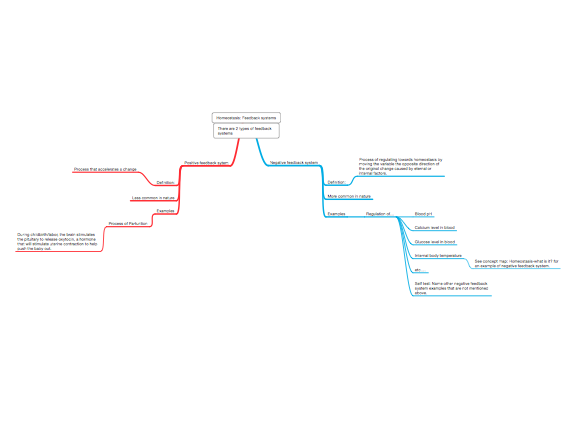 Homeostasis Feedback System Concept Map Payhip