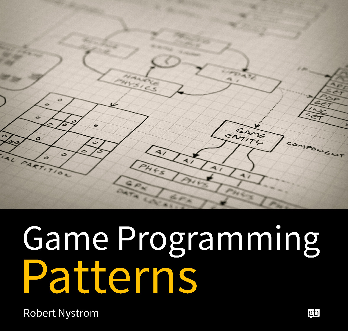 game programming patterns robert nystrom pdf