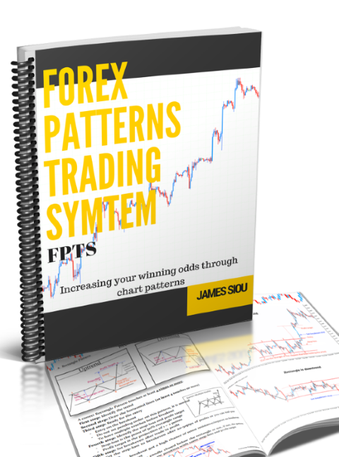 Trading system pattern